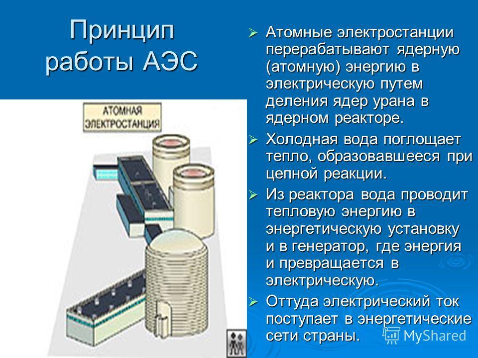 Принцип работы АЭС Атомные электростанции перерабатывают ядерную (атомную) энергию в электрическую путем деления ядер урана в ядерном реакторе. Атомные электростанции перерабатывают ядерную (атомную) энергию в электрическую путем деления ядер урана в