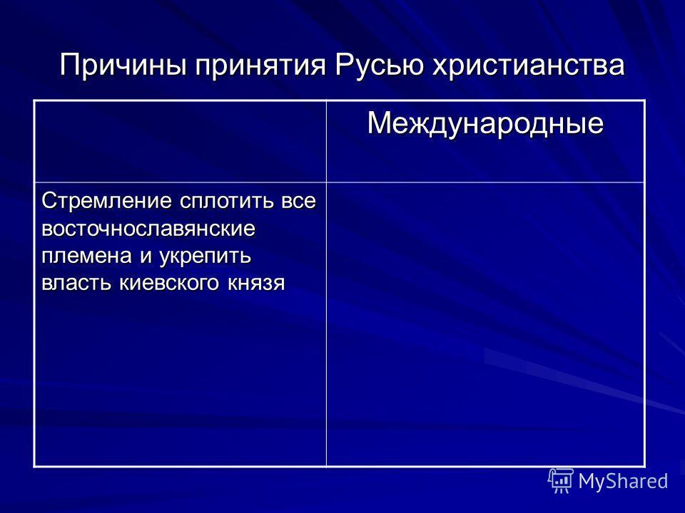 Причины принятия Русью христианства Международные Стремление сплотить все восточнославянские племена и укрепить власть киевского князя