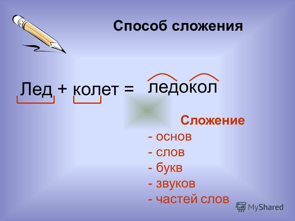 Способ сложения Лед + колет = ледокол Сложение - основ - слов - букв - звуков - частей слов