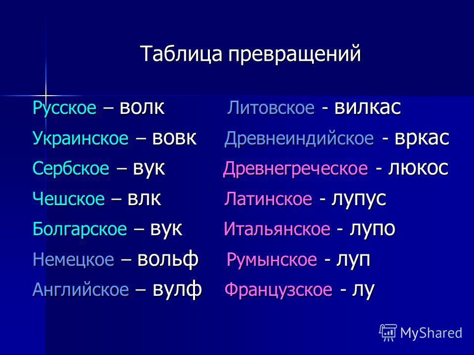 Таблица превращений Русское – волк Литовское - вилкас Украинское – вовк Древнеиндийское - вркас Сербское – вук Древнегреческое - люкос Чешское – влк Латинское - лупус Болгарское – вук Итальянское - лупо Немецкое – вольф Румынское - луп Английское – в