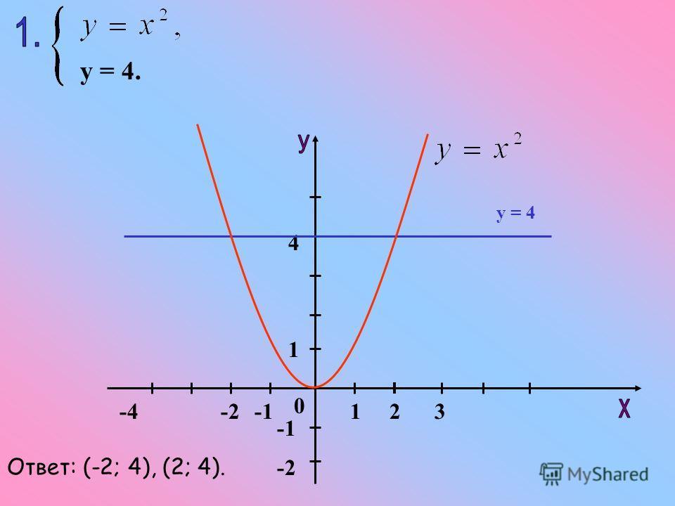 у = 4. 23-4-2 1 1 0 4 у = 4 Ответ: (-2; 4), (2; 4).