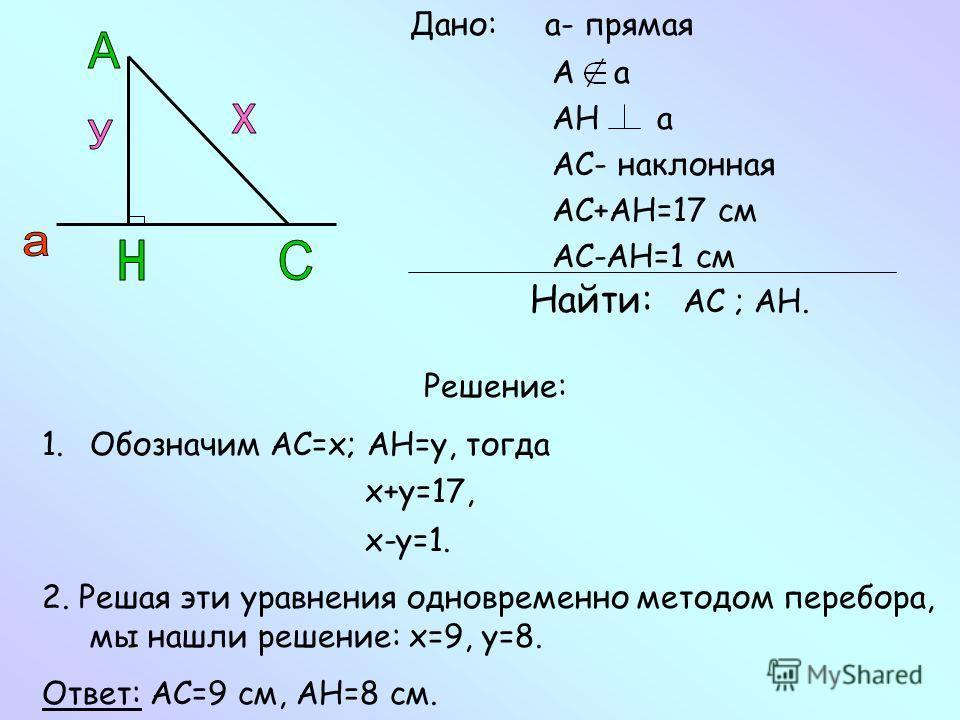 Дано: а- прямая А а АН а АС- наклонная АС+АН=17 см АС-АН=1 см Найти: АС ; АН. Решение: 1.Обозначим АС=х; АН=у, тогда х+у=17, х-у=1. 2. Решая эти уравнения одновременно методом перебора, мы нашли решение: х=9, у=8. Ответ: АС=9 см, АН=8 см.