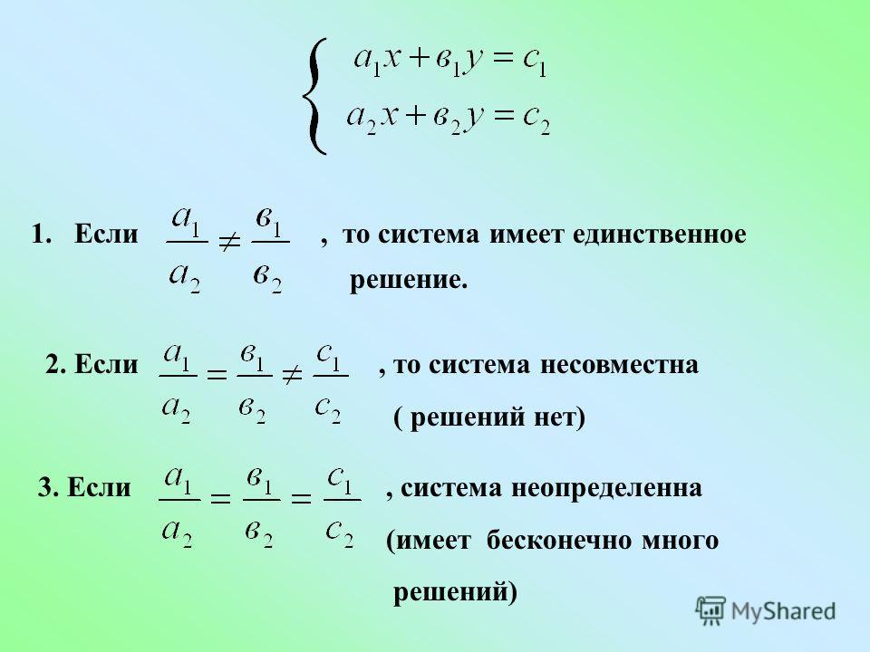 2. Если, то система несовместна ( решений нет) 1.Если, то система имеет единственное решение. 3. Если, система неопределенна (имеет бесконечно много решений)