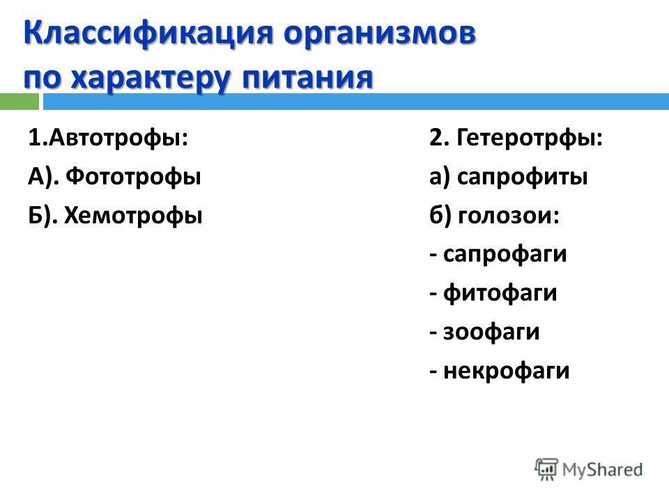 Классификация организмов по характеру питания 1. Автотрофы :2. Гетеротрфы : А ). Фототрофы а ) сапрофиты Б ). Хемотрофыб ) голозои : - сапрофаги - фитофаги - зоофаги - некрофаги