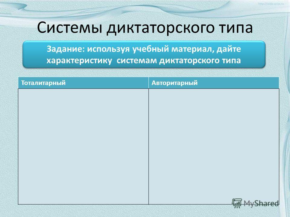 Системы диктаторского типа ТоталитарныйАвторитарный Задание: используя учебный материал, дайте характеристику системам диктаторского типа