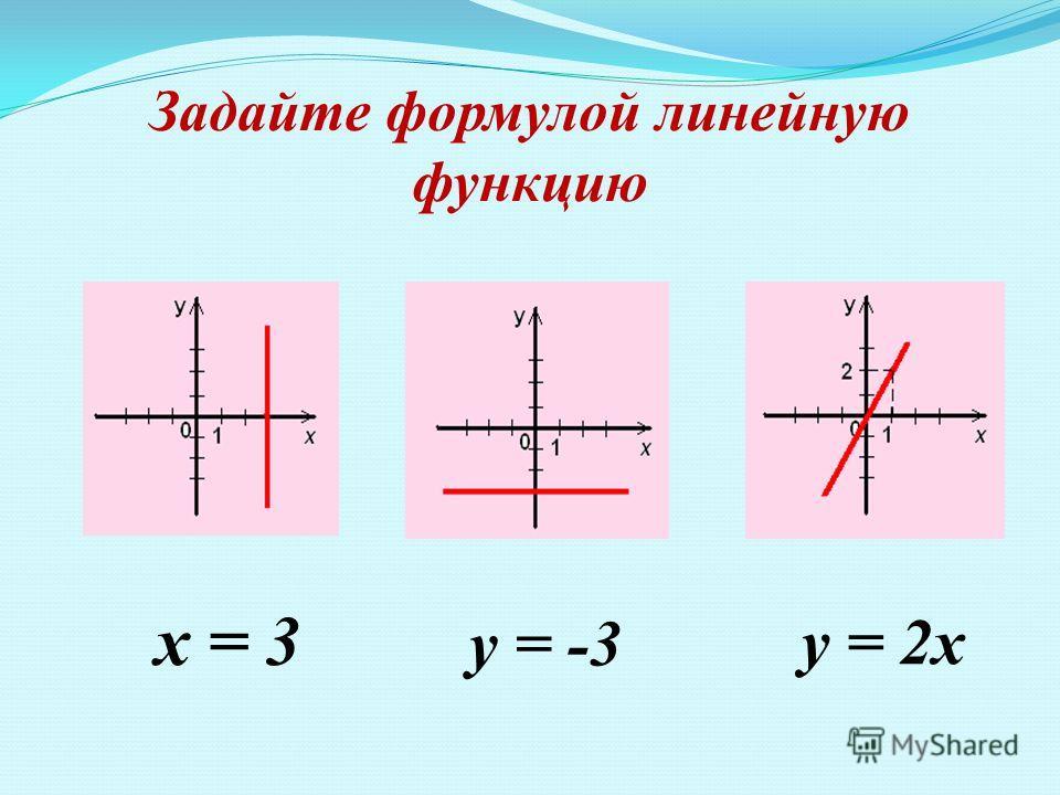 Задайте формулой линейную функцию у = 2х х = 3 у = -3