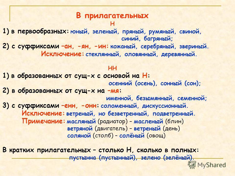 В прилагательных Н 1)в первообразных: юный, зеленый, пряный, румяный, свиной, синий, багряный; 2) с суффиксами –ан, -ян, -ин: кожаный, серебряный, звериный. Исключение: стеклянный, оловянный, деревянный. НН образованных от сущ-х с основой на Н: осенн