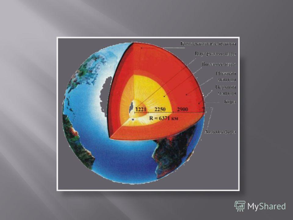 Наша планета Земля – одна из девяти планет, вращающихся вокруг Солнца. Это огромный шар, оболочка которого состоит из твёрдых горных пород, а сердцевина – из плотного и горячего металла. В отличие от других планет Солнечной системы Земля окружена газ