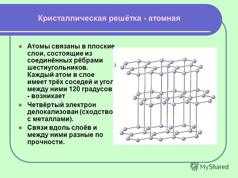 Кристаллическая решётка - атомная Атомы связаны в плоские слои, состоящие из соединённых рёбрами шестиугольников. Каждый атом в слое имеет трёх соседей и угол между ними 120 градусов - возникает Четвёртый электрон делокализован (сходство с металлами)