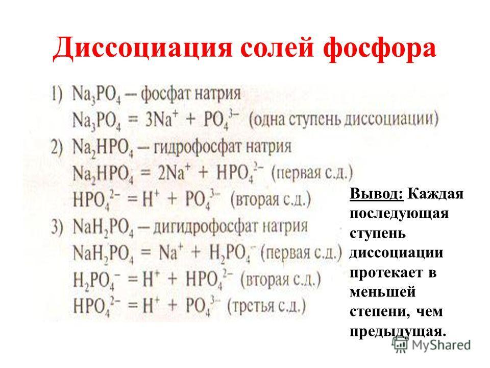 Диссоциация солей фосфора Вывод: Каждая последующая ступень диссоциации протекает в меньшей степени, чем предыдущая.