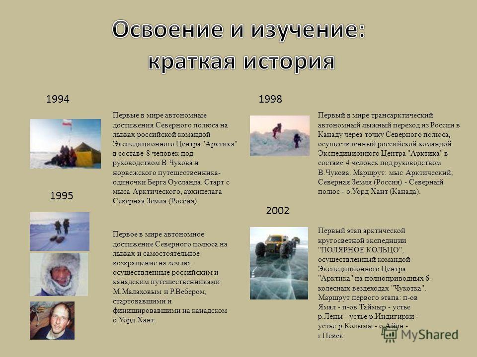 1994 Первые в мире автономные достижения Северного полюса на лыжах российской командой Экспедиционного Центра