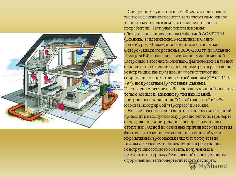 Следующим существенным объектом повышения энергоэффективности системы является само жилое здание и квартира в нем как непосредственные потребители. Натурные тепловизионные обследования, проводившиеся фирмой АОЗТ ТТМ (Техника, Тепловидение, Медицина)