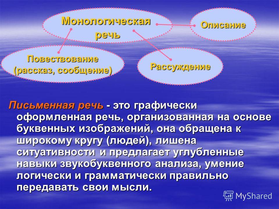 Письменная речь - это графически оформленная речь, организованная на основе буквенных изображений, она обращена к широкому кругу (людей), лишена ситуативности и предлагает углубленные навыки звукобуквенного анализа, умение логически и грамматически п