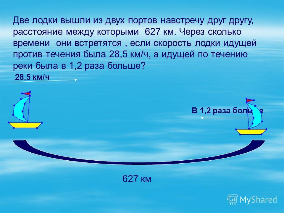 Две лодки вышли из двух портов навстречу друг другу, расстояние между которыми 627 км. Через сколько времени они встретятся, если скорость лодки идущей против течения была 28,5 км/ч, а идущей по течению реки была в 1,2 раза больше? 28,5 км/ч В 1,2 ра