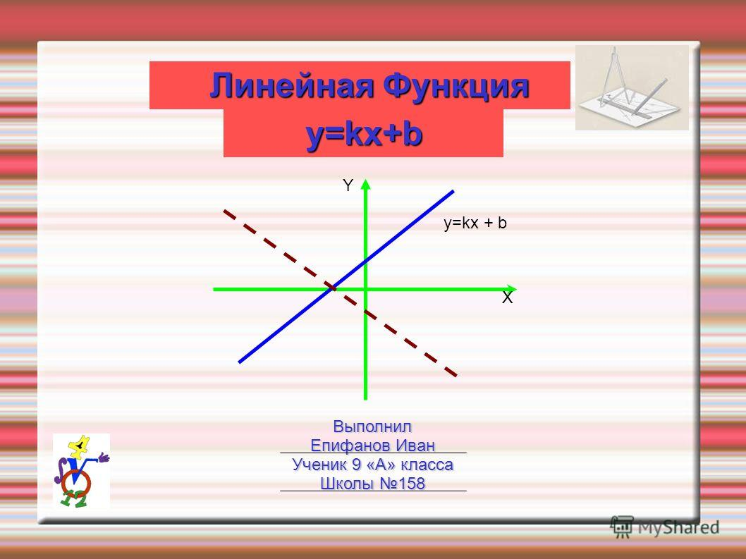y=kx+b Линейная Функция Выполнил Епифанов Иван Ученик 9 «А» класса Школы 158 y=kx + b Y X