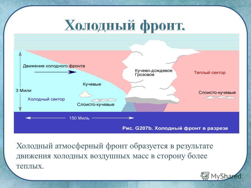 Холодный атмосферный фронт образуется в результате движения холодных воздушных масс в сторону более теплых.