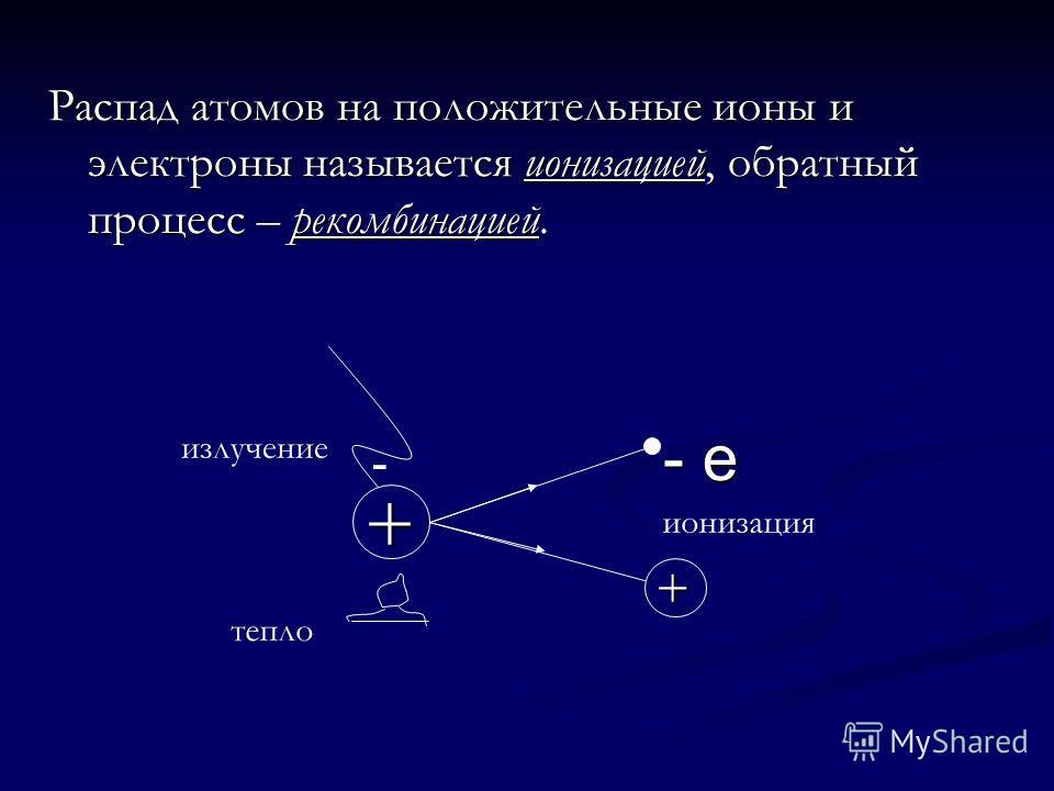 Распад атомов на положительные ионы и электроны называется ионизацией, обратный процесс – рекомбинацией. излучение + + - e- e- e- e тепло ионизация -