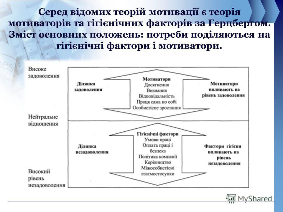 Серед відомих теорій мотивації є теорія мотиваторів та гігієнічних факторів за Герцбергом. Зміст основних положень: потреби поділяються на гігієнічні фактори і мотиватори.