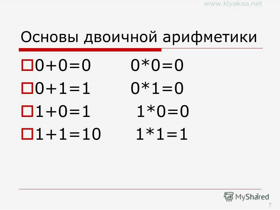 7 7 Основы двоичной арифметики 0+0=0 0*0=0 0+1=1 0*1=0 1+0=1 1*0=0 1+1=10 1*1=1