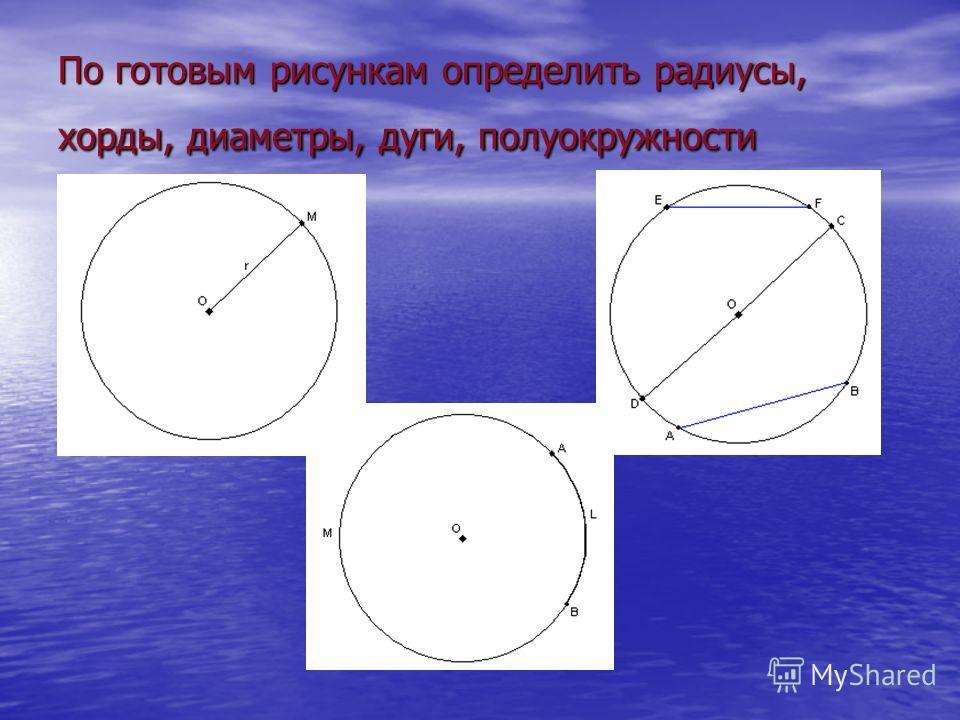 По готовым рисункам определить радиусы, хорды, диаметры, дуги, полуокружности