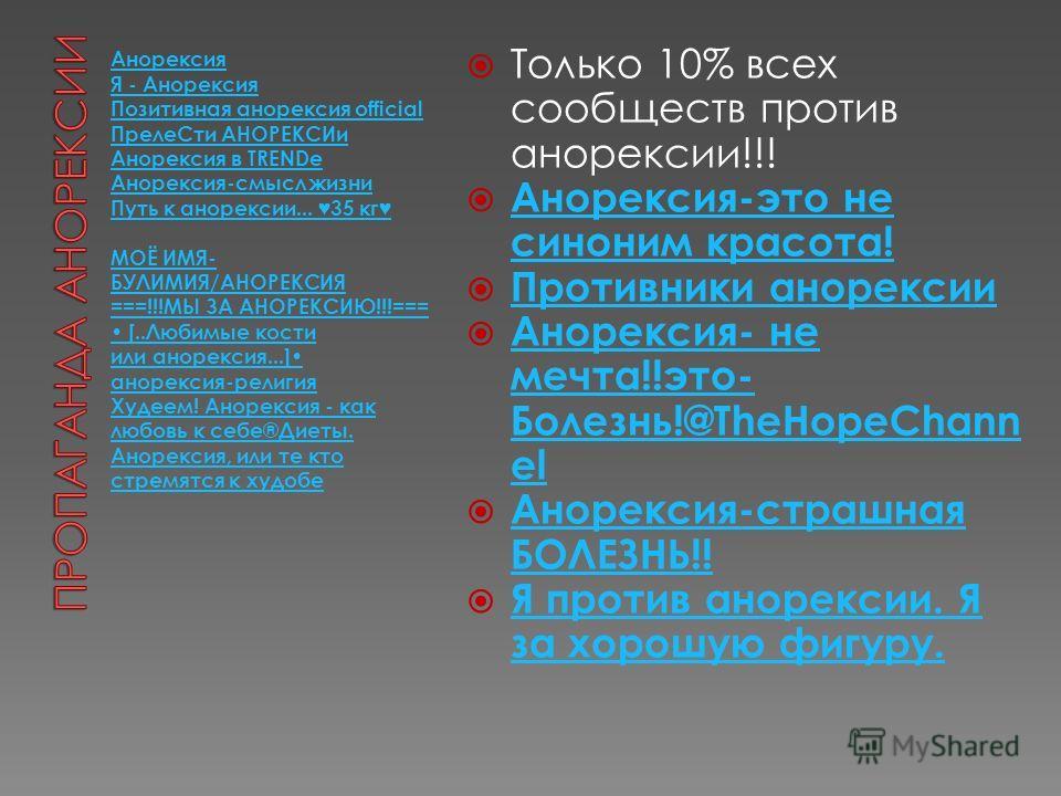 Анорексия Я - Анорексия Позитивная анорексия official ПрелеСти АНОРЕКСИи Анорексия в TRENDe Анорексия-смысл жизни Путь к анорексии... 35 кг МОЁ ИМЯ- БУЛИМИЯ/АНОРЕКСИЯ ===!!!МЫ ЗА АНОРЕКСИЮ!!!=== [..Любимые кости или анорексия...] анорексия-религия Ху