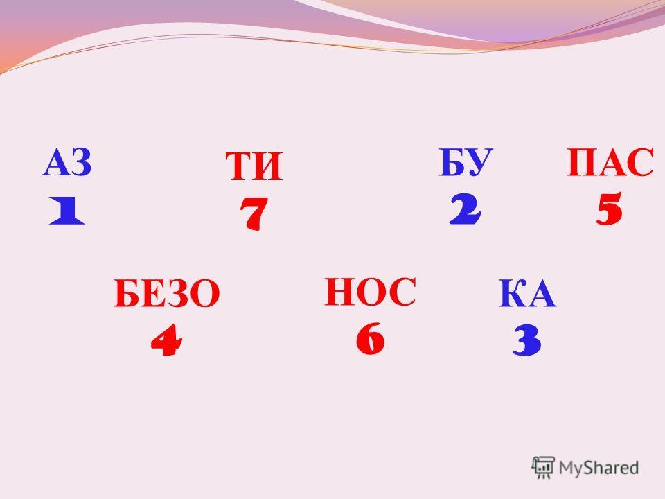 АЗ 1 БЕЗО 4 ТИ 7 НОС 6 БУ 2 КА 3 ПАС 5