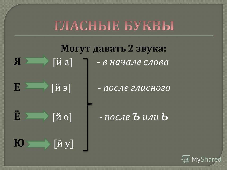 Могут давать 2 звука : Я [ й а ] - в начале слова Е [ й э ] - после гласного Ё [ й о ] - после ъ или ь Ю [ й у ]