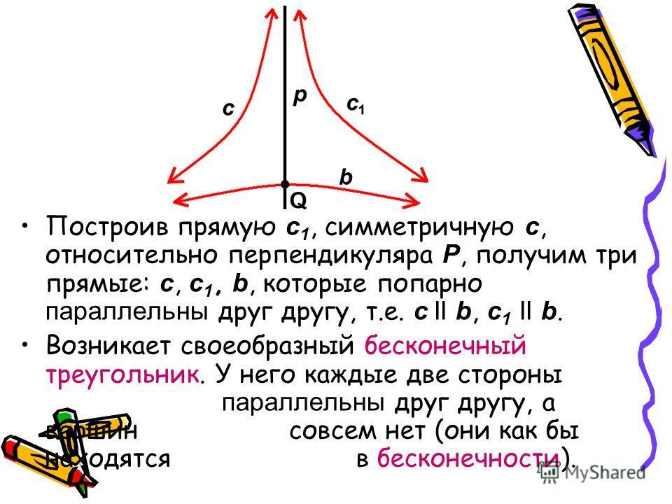 Построив прямую с 1, симметричную с, относительно перпендикуляра Р, получим три прямые: с, с 1, b, которые попарно параллельны друг другу, т.е. с II b, с 1 II b. Возникает своеобразный бесконечный треугольник. У него каждые две стороны параллельны др