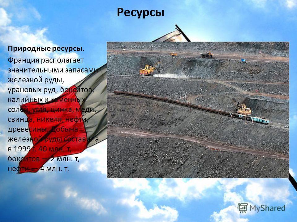 Ресурсы Природные ресурсы. Франция располагает значительными запасами железной руды, урановых руд, бокситов, калийных и каменных солей, угля, цинка, меди, свинца, никеля, нефти, древесины. Добыча железной руды составила в 1999 г. 40 млн. т, бокситов