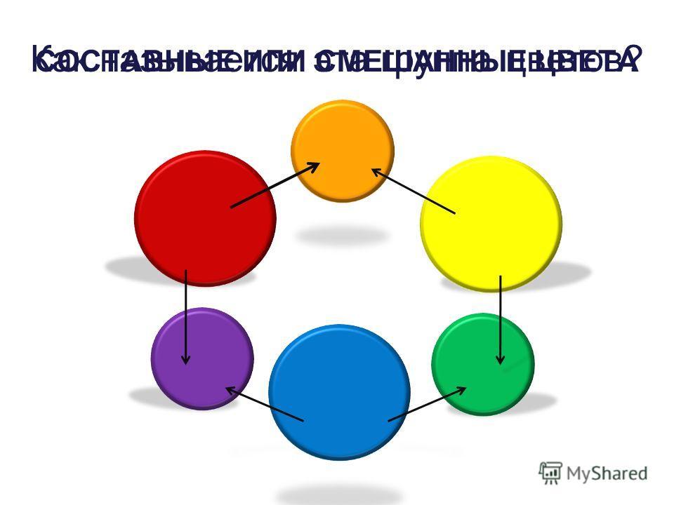 СОСТАВНЫЕ ИЛИ СМЕШАННЫЕ ЦВЕТА Как называется эта группа цветов?
