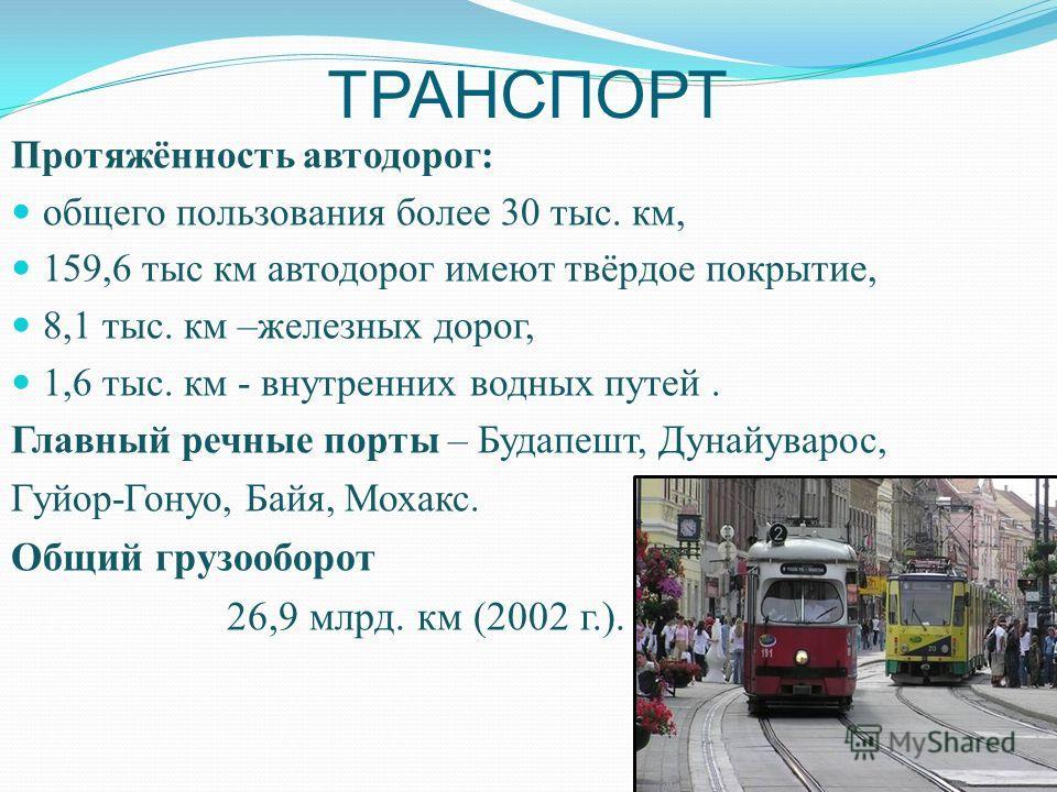 ТРАНСПОРТ Протяжённость автодорог: общего пользования более 30 тыс. км, 159,6 тыс км автодорог имеют твёрдое покрытие, 8,1 тыс. км –железных дорог, 1,6 тыс. км - внутренних водных путей. Главный речные порты – Будапешт, Дунайуварос, Гуйор-Гонуо, Байя