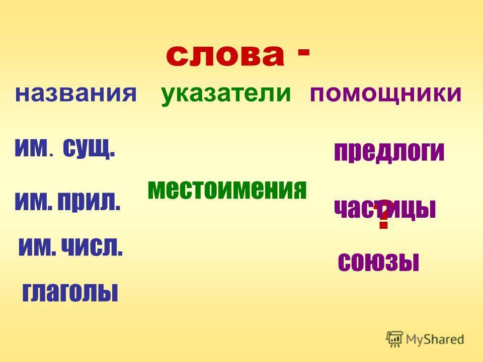 Союзы Связывают слова и предложения Пишутся раздельно с другими словами К ним нельзя задать вопрос и, а, но, что, или, если, как