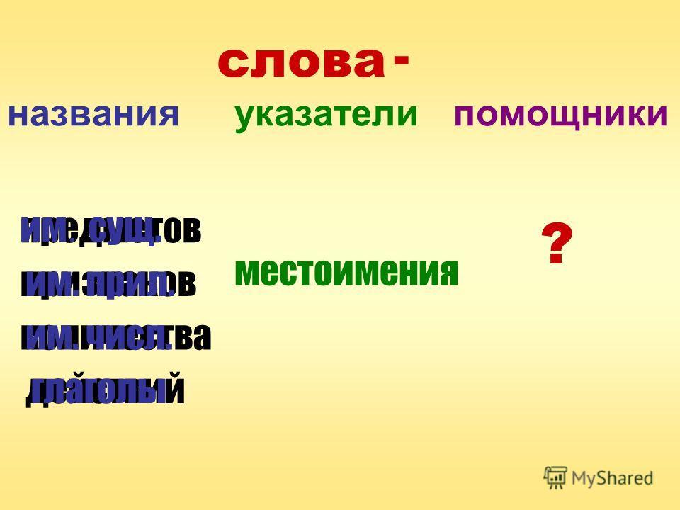 Автор работы - учитель начальных классов ГБОУ гимназии 363 Нестерова Елена Алексеевна