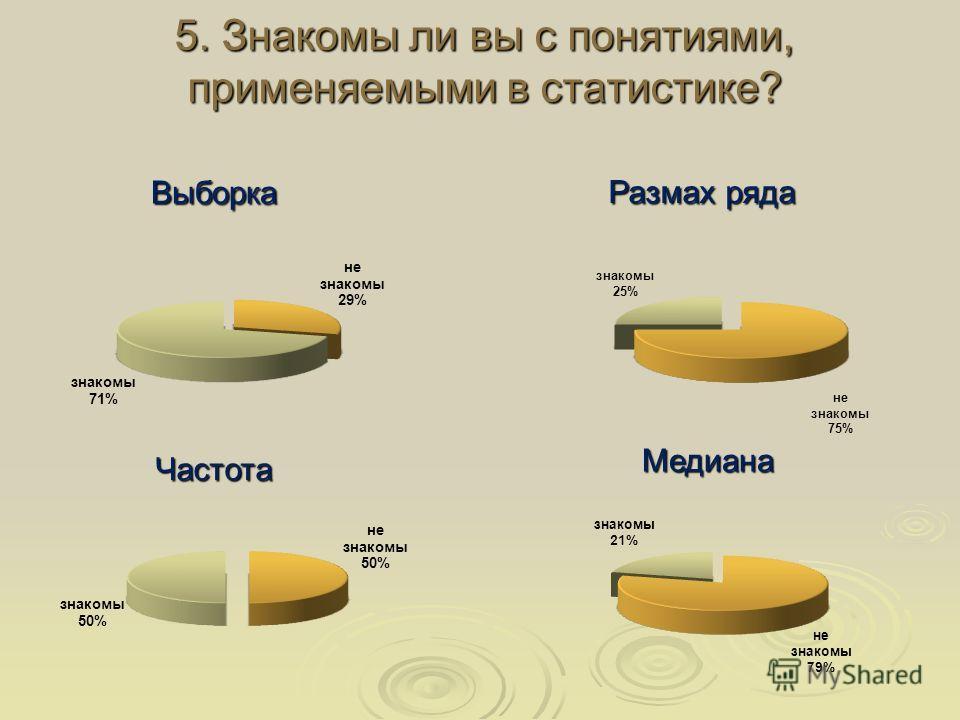5. Знакомы ли вы с понятиями, применяемыми в статистике? Выборка Частота Размах ряда Медиана Медиана