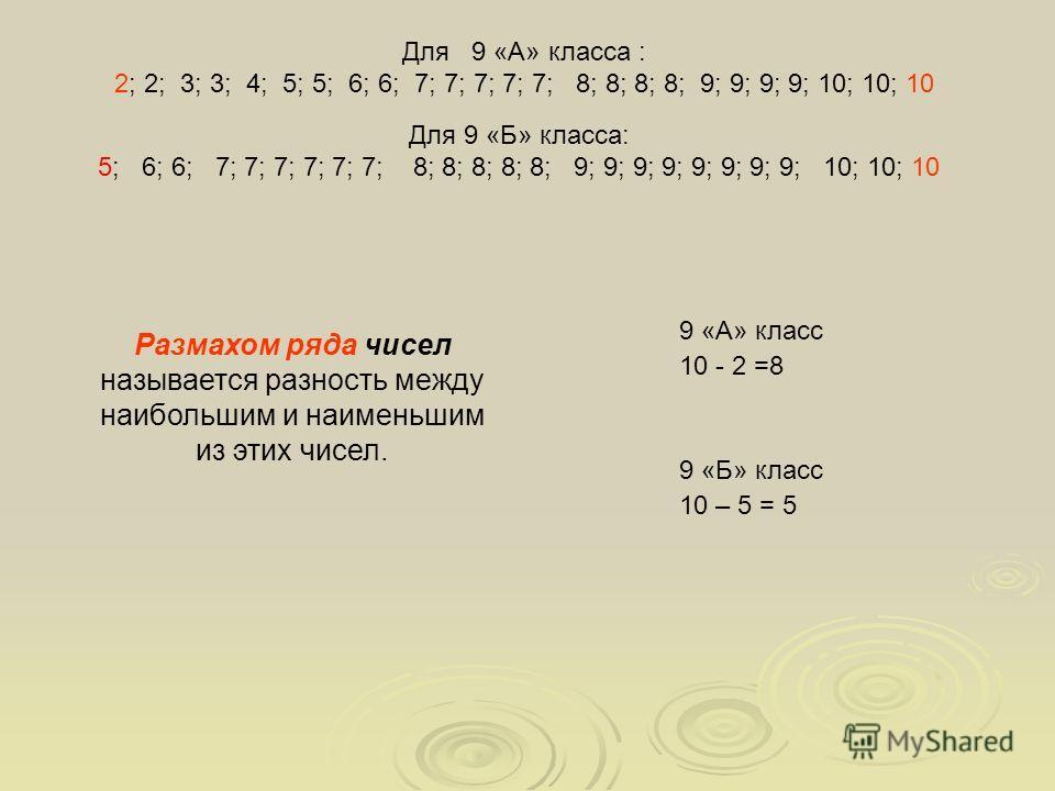 9 «А» класс 10 - 2 =8 9 «Б» класс 10 – 5 = 5 Для 9 «Б» класса: 5; 6; 6; 7; 7; 7; 7; 7; 7; 8; 8; 8; 8; 8; 9; 9; 9; 9; 9; 9; 9; 9; 10; 10; 10 Размахом ряда чисел называется разность между наибольшим и наименьшим из этих чисел. Для 9 «А» класса : 2; 2;