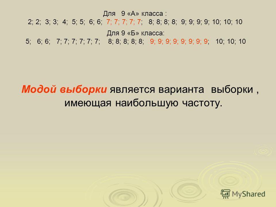 Модой выборки является варианта выборки, имеющая наибольшую частоту. Для 9 «Б» класса: 5; 6; 6; 7; 7; 7; 7; 7; 7; 8; 8; 8; 8; 8; 9; 9; 9; 9; 9; 9; 9; 9; 10; 10; 10 Для 9 «А» класса : 2; 2; 3; 3; 4; 5; 5; 6; 6; 7; 7; 7; 7; 7; 8; 8; 8; 8; 9; 9; 9; 9; 1