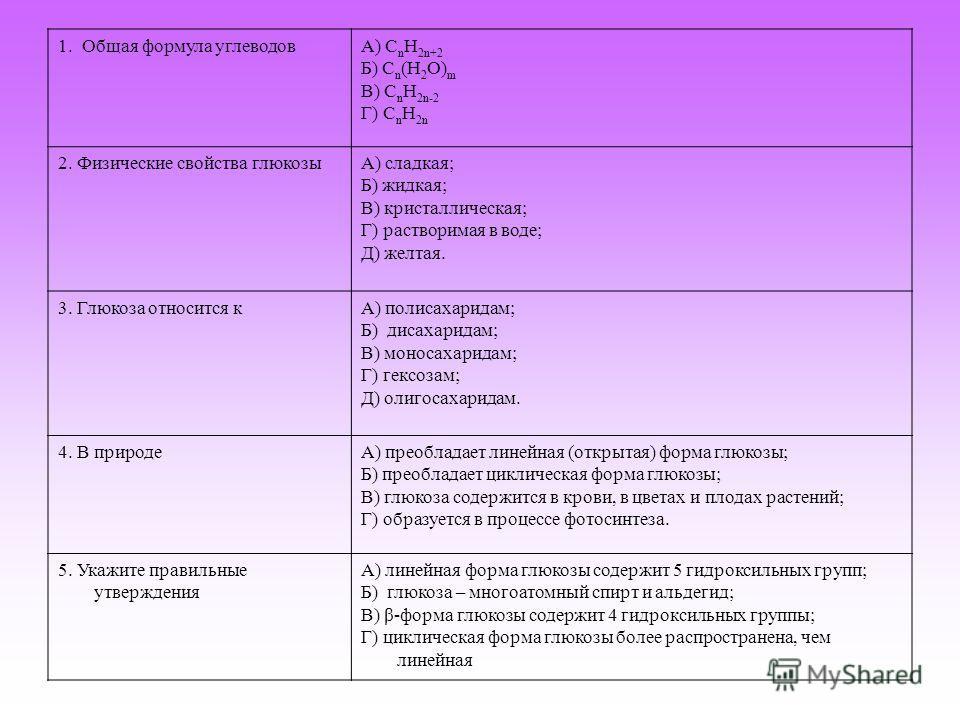 1. Общая формула углеводовА) С n H 2n+2 Б) C n (H 2 O) m В) С n H 2n-2 Г) С n H 2n 2. Физические свойства глюкозыА) сладкая; Б) жидкая; В) кристаллическая; Г) растворимая в воде; Д) желтая. 3. Глюкоза относится кА) полисахаридам; Б) дисахаридам; В) м