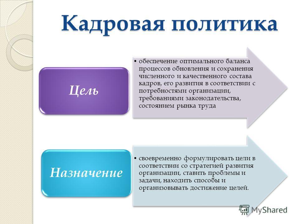 Кадровая политика обеспечение оптимального баланса процессов обновления и сохранения численного и качественного состава кадров, его развития в соответствии с потребностями организации, требованиями законодательства, состоянием рынка труда Цель своевр