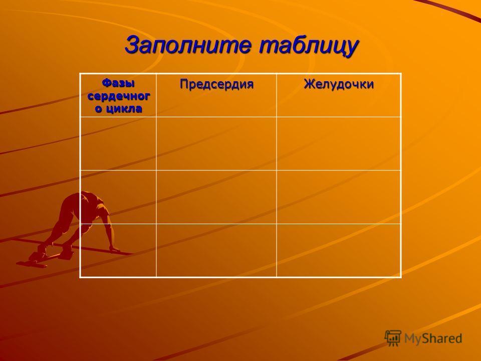 Фазы сердечног о цикла ПредсердияЖелудочки Заполните таблицу