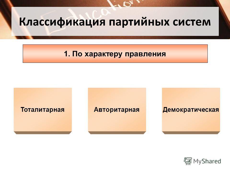 Классификация партийных систем 1. По характеру правления ТоталитарнаяАвторитарнаяДемократическая