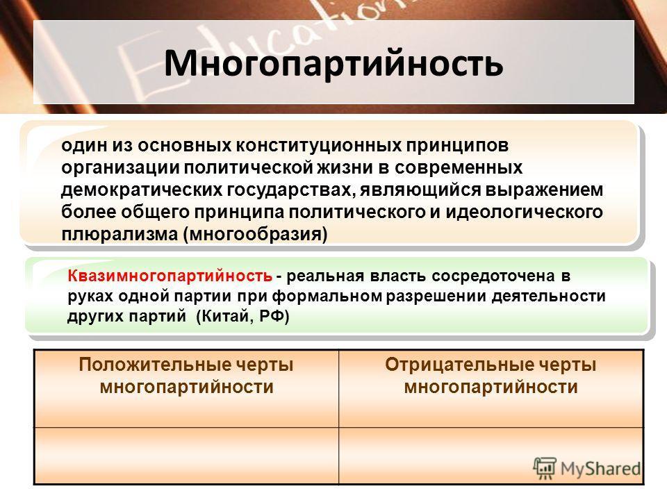 Многопартийность один из основных конституционных принципов организации политической жизни в современных демократических государствах, являющийся выражением более общего принципа политического и идеологического плюрализма (многообразия) Положительные