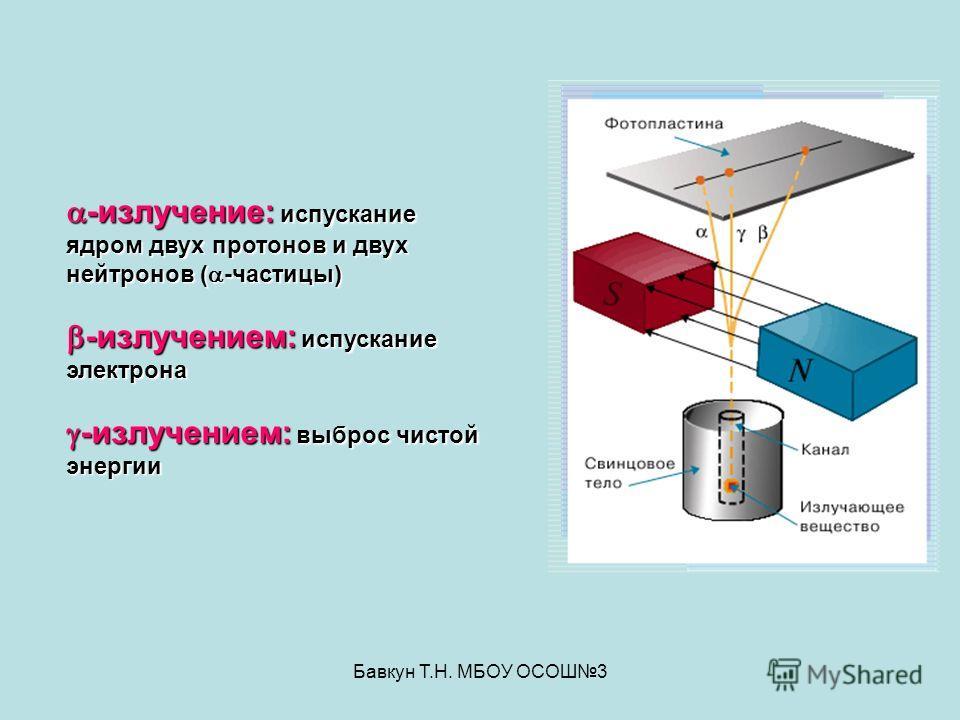 Бавкун Т.Н. МБОУ ОСОШ3 -излучение: испускание ядром двух протонов и двух нейтронов ( -частицы) -излучение: испускание ядром двух протонов и двух нейтронов ( -частицы) -излучением: испускание электрона -излучением: испускание электрона -излучением: вы