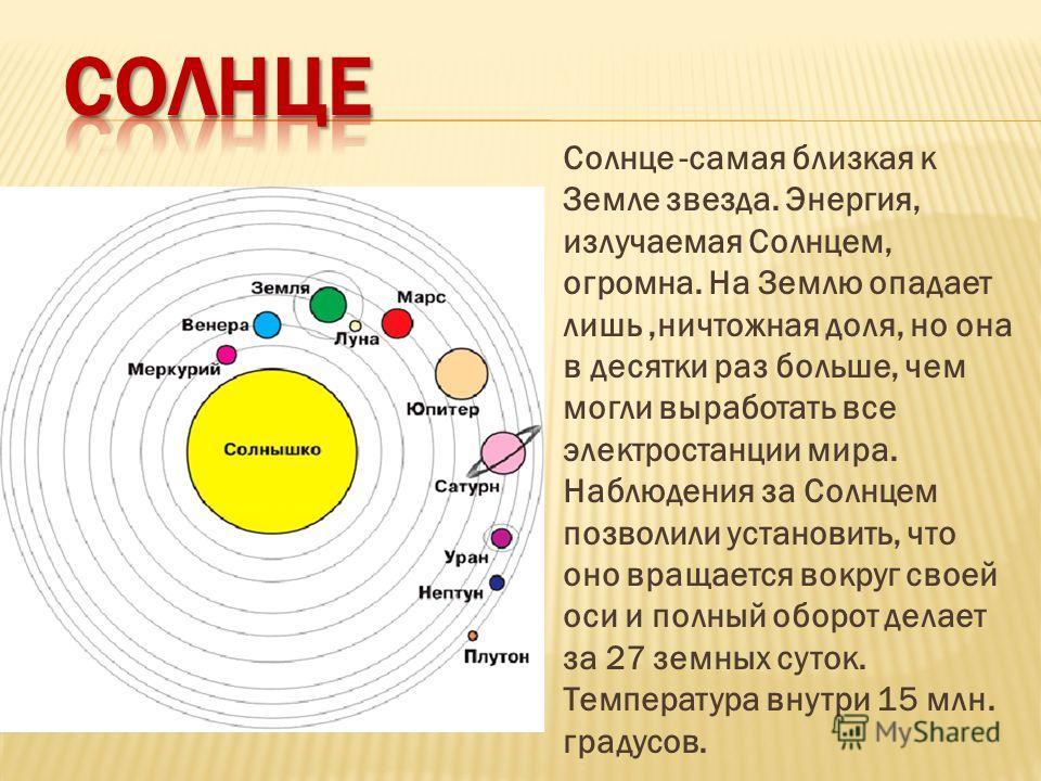 Солнце -самая близкая к Земле звезда. Энергия, излучаемая Солнцем, огромна. На Землю опадает лишь,ничтожная доля, но она в десятки раз больше, чем могли выработать все электростанции мира. Наблюдения за Солнцем позволили установить, что оно вращается