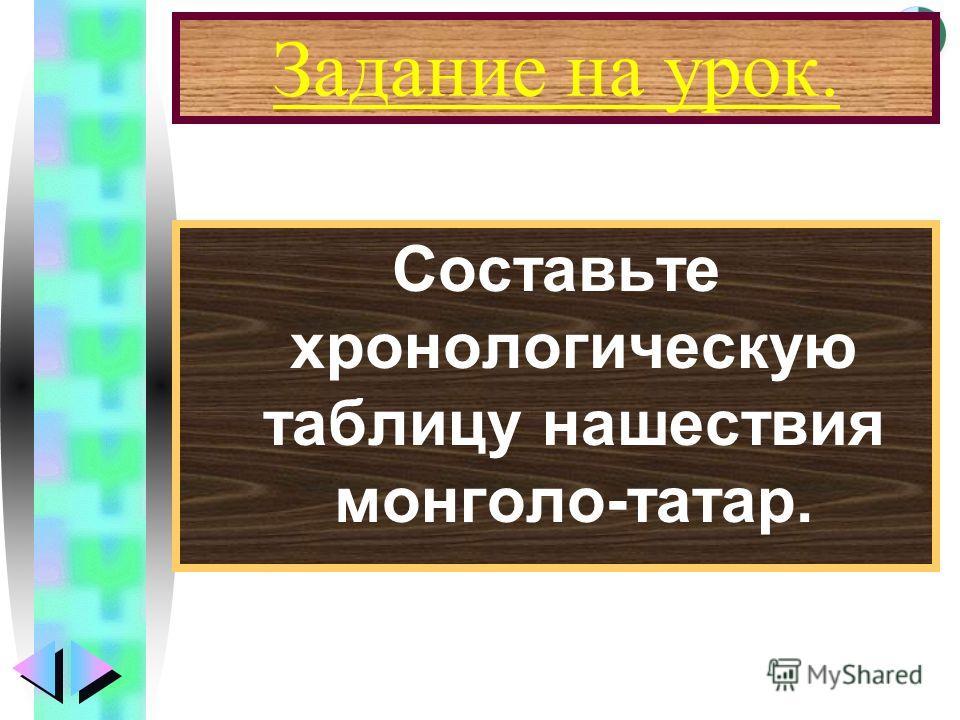 Меню Задание на урок. Составьте хронологическую таблицу нашествия монголо-татар.