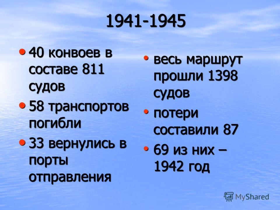 1941-1945 1941-1945 40 конвоев в составе 811 судов 40 конвоев в составе 811 судов 58 транспортов погибли 58 транспортов погибли 33 вернулись в порты отправления 33 вернулись в порты отправления весь маршрут прошли 1398 судов весь маршрут прошли 1398