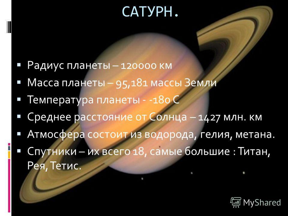 Радиус планеты – 120000 км Масса планеты – 95,181 массы Земли Температура планеты - -180 С Среднее расстояние от Солнца – 1427 млн. км Атмосфера состоит из водорода, гелия, метана. Спутники – их всего 18, самые большие : Титан, Рея, Тетис. САТУРН.