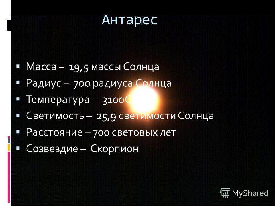 Масса – 19,5 массы Солнца Радиус – 700 радиуса Солнца Температура – 3100С Светимость – 25,9 светимости Солнца Расстояние – 700 световых лет Созвездие – Скорпион Антарес