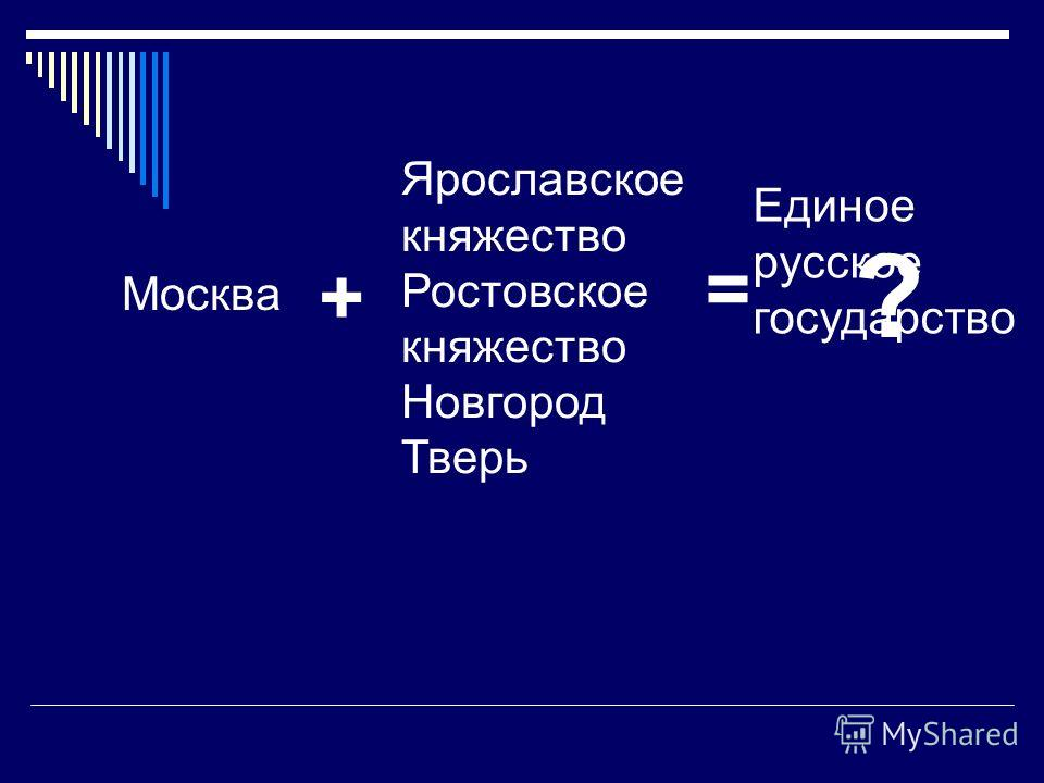 Москва + Ярославское княжество Ростовское княжество Новгород Тверь = ? Единое русское государство