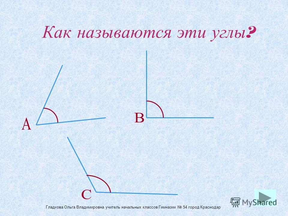 Гладкова Ольга Владимировна учитель начальных классов Гимназии 54 город Краснодар Как называются эти углы ?