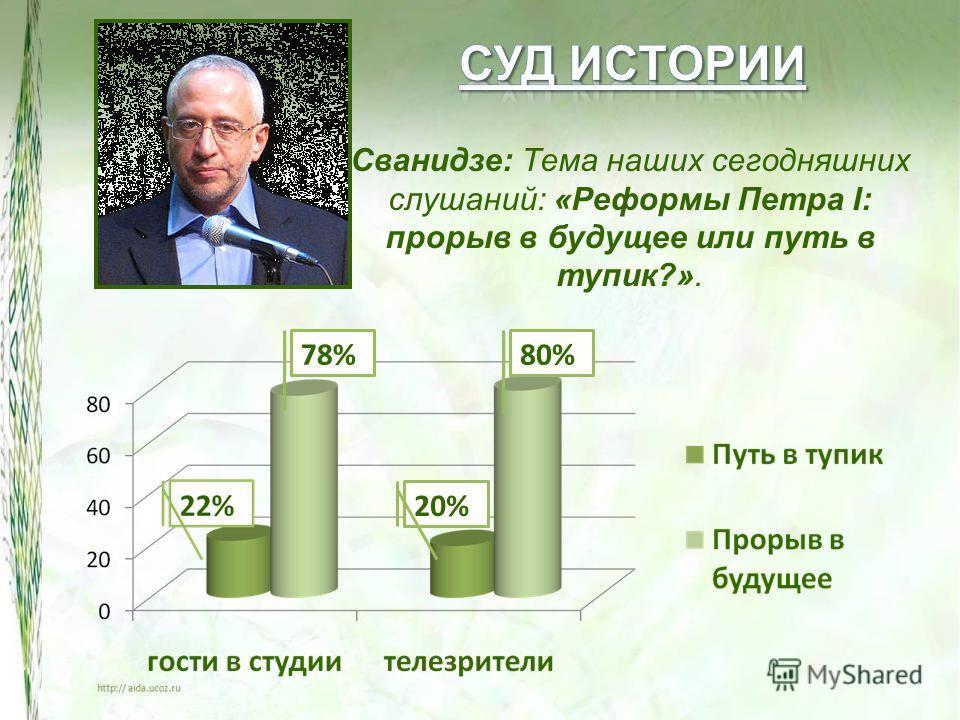 Сванидзе: Тема наших сегодняшних слушаний: «Реформы Петра I: прорыв в будущее или путь в тупик?». 80% 20% 78%